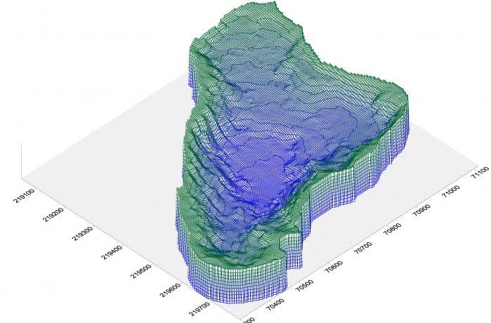 Hydrology map